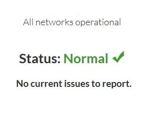 Current network status